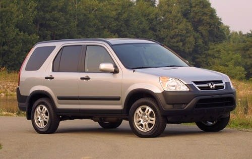 Maintenance Schedule For 2003 Honda Cr V Openbay