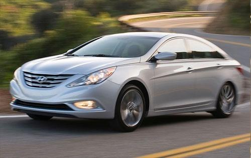 Maintenance Schedule For Hyundai Sonata Openbay